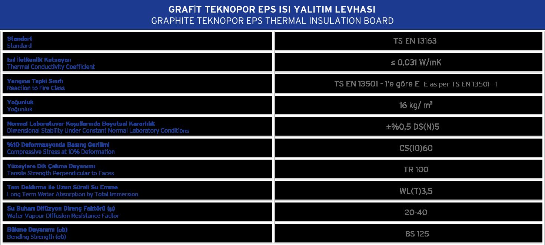 Teknosistem Grafit Teknopor EPS Isı Yalıtım Levhası Teknik Özellikleri