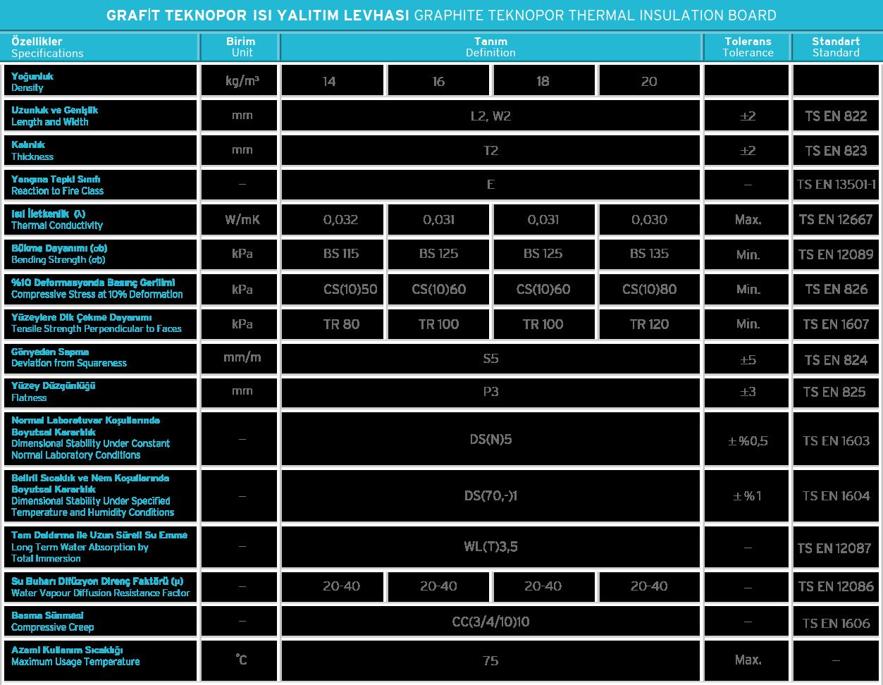 Graphite Teknopor Thermal Insulation Board Technical Specifications