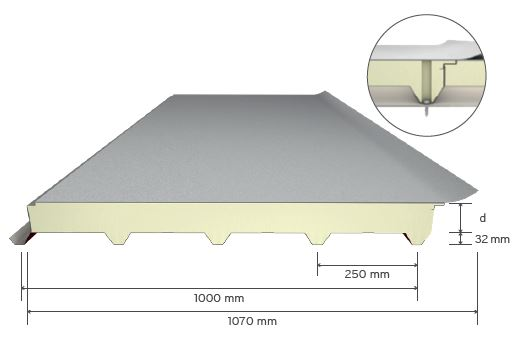 5 Ribs Membrane Roof Panel-Double Sheet