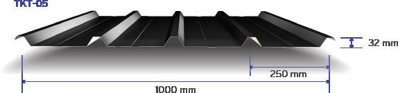 5 Hadveli Panel Formunda Çatı Trapezi