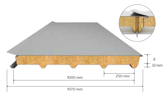 5 Ribs Membrane Roof Panel-Double Sheet
