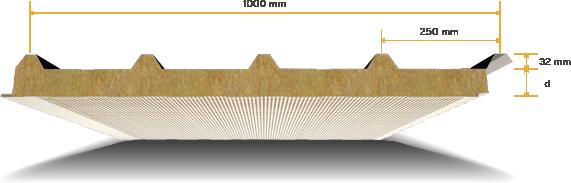 5 Hadveli Akustik Çatı Paneli