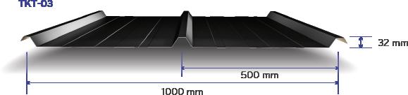 3 Hadveli Panel Formunda Çatı Trapezi